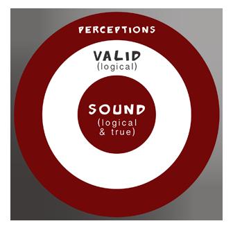 valid but unsound deductive arguments A invalid deductive argument is a deductive argument that is an invalid argument  such as an unsound deductive argument  arguments may be either valid or invalid.